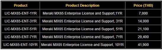 จำหน่าย Cisco Meraki MX65 ราคาถูกที่สุด พร้อมบริการครบวงจร